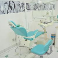 The Different Types of Procedure in Cosmetic Dentistry in Toronto